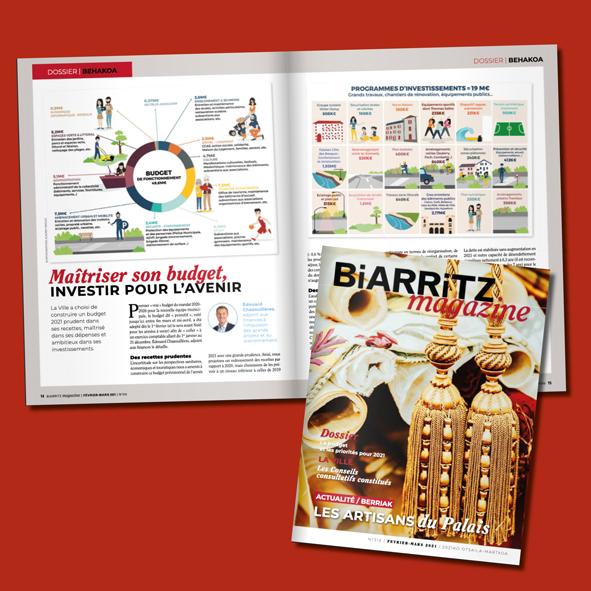 Illustration Budget Ville de Biarritz, magazine municipal de Biarritz