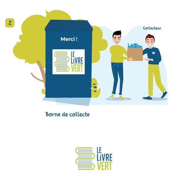 Illustration Le livre vert Bordeaux