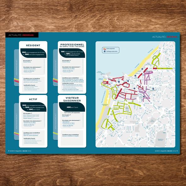 Infographie stationnement Ville de Biarritz, magazine municipal de Biarritz