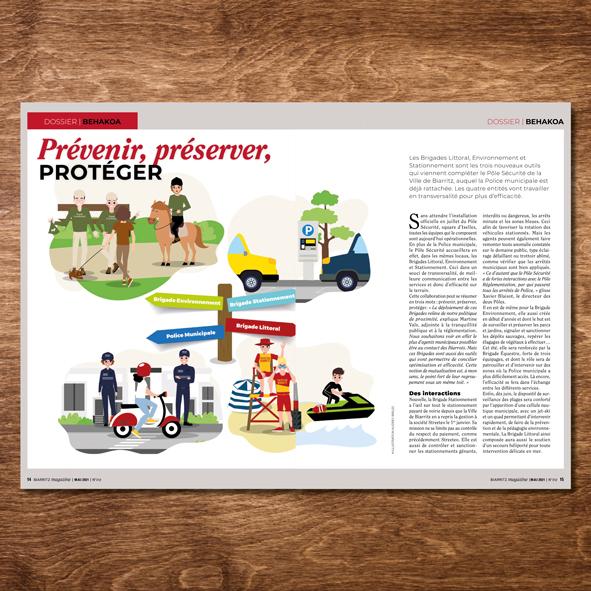 Infographie Brigades de sécurité Ville de Biarritz, magazine municipal de Biarritz